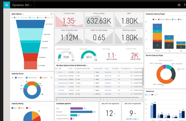 Dynamics 365 Dashboard