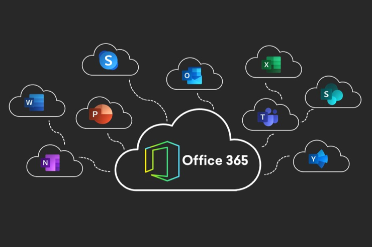 Office 365 apps diagram