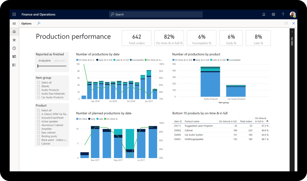 Microsoft Dynamics Operations screen shot